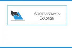 Τελική ανακοίνωση αποτελεσμάτων εκλογών της 29/8/2020